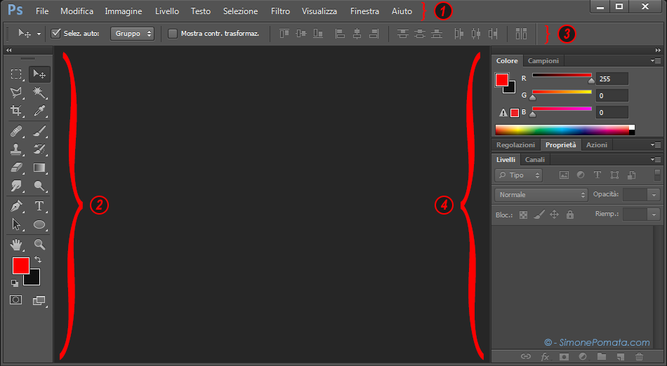 Le componenti di Photoshop CS6
